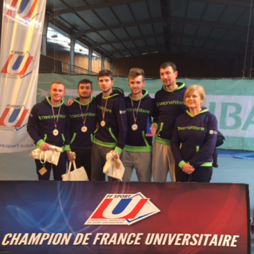 CFU Tennis par équipes